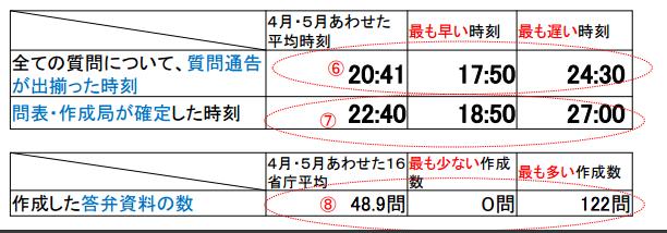 スクリーンショット 2016-06-26 18.01.59